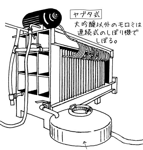 大吟醸以外のモロミは連続式のしぼり機でしぼる。