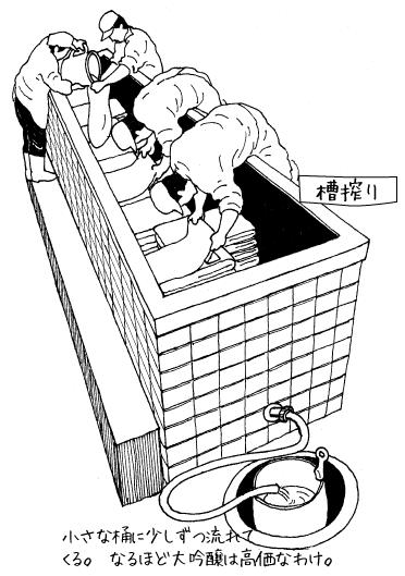 槽搾り/小さな桶に少しずつ流れ出てくる。なるほど大吟醸は高価なわけだ。