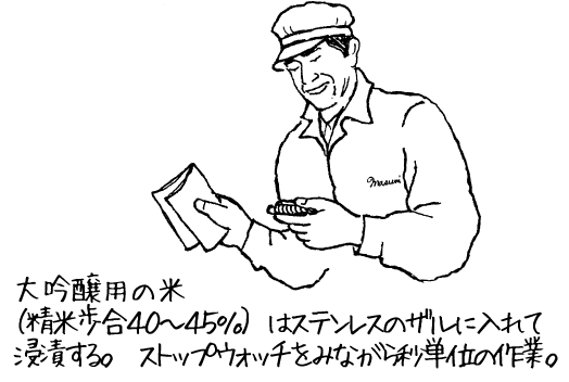 大吟醸用の米洗い(精米歩合40~45%)はストップウオッチを見ながら秒単位の作業