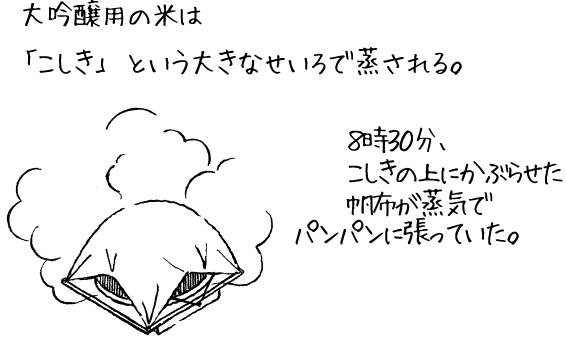 大吟醸用の米は「こしき」という大きなせいろで蒸される。8:30、こしきの上にかぶせた帆布が蒸気でパンパンに張っていた